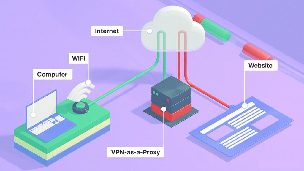 Choosing the Best VPN Router - Buying Guide - Why The Lucky Stiff