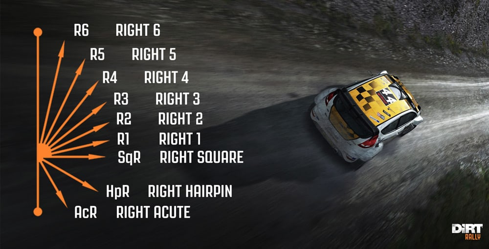 Dirt rally tips